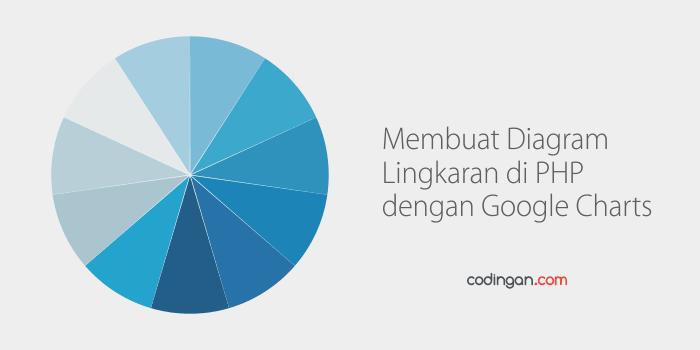 Membuat Diagram Lingkaran di PHP dengan Google Charts